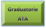 ATA 24 MESI – GRADUATORIE PROVVISORIE A.S. 2019/2020