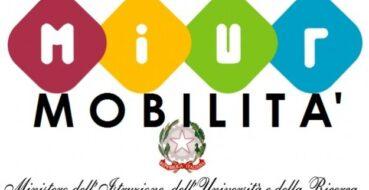 Mobilità personale docente Anno Scolastico 2021/2022 I e II grado